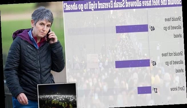 Brits debate over Sarah Everard vigil amid outrage at Met Police