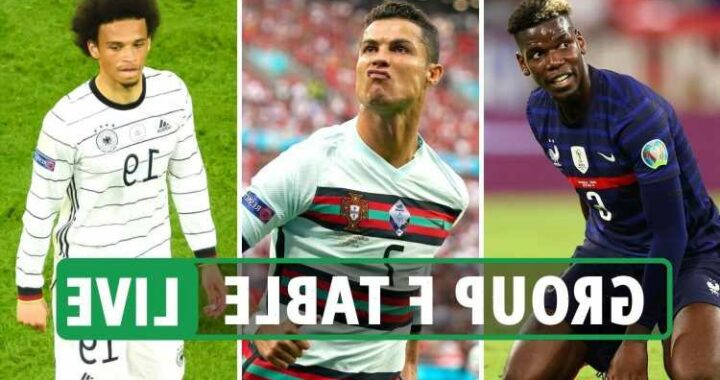 Euro 2020 Group F LIVE TABLE AND STANDINGS: Latest for France, Portugal, Hungary, Germany – England facing 2nd place